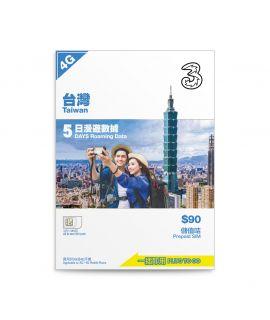 「台灣5日」外遊數據儲值卡(1張) – 8折